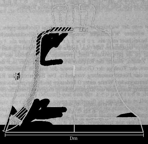przekrój profil dzwonu